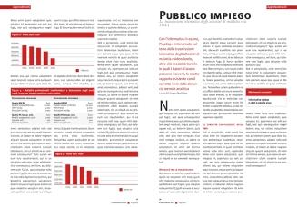 Pagine interne periodico di informazione